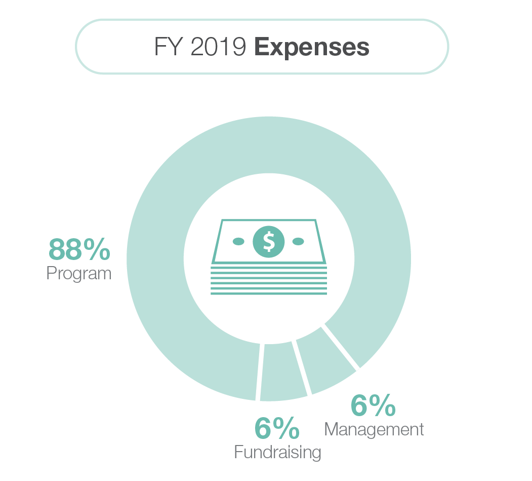 AR2019_Finance-expenses