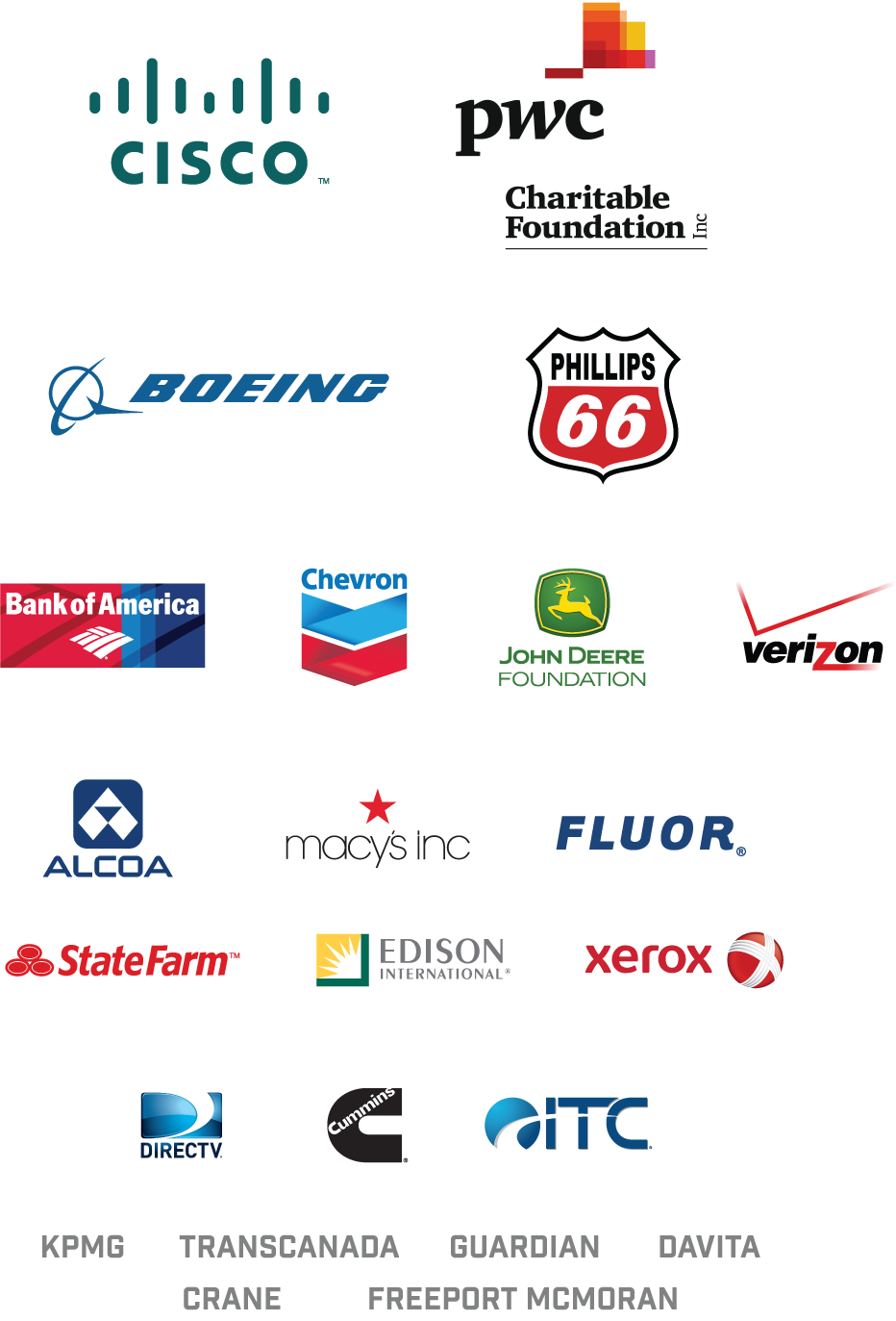 Business Roundtable Partners' Logos